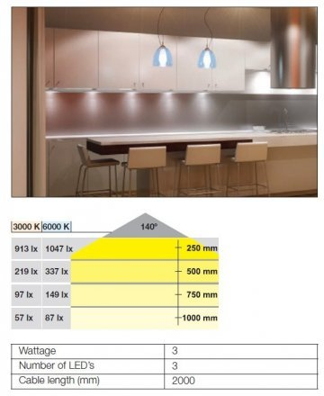 LED LIGHTING FOR FURNITURE 3x1 WATT Round with frosted lens 350mA